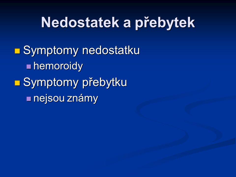 Nedostatek a přebytek Symptomy nedostatku Symptomy přebytku hemoroidy