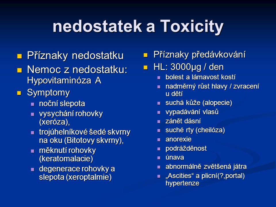 nedostatek a Toxicity Příznaky nedostatku