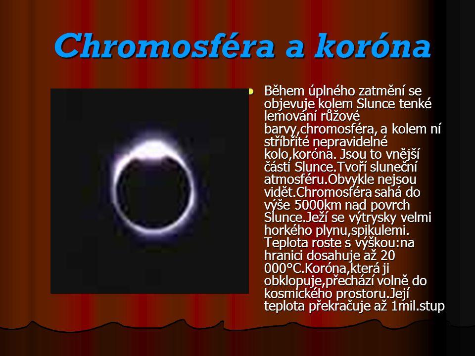 Chromosféra a koróna