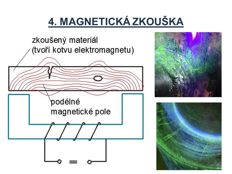 4. MAGNETICKÁ ZKOUŠKA