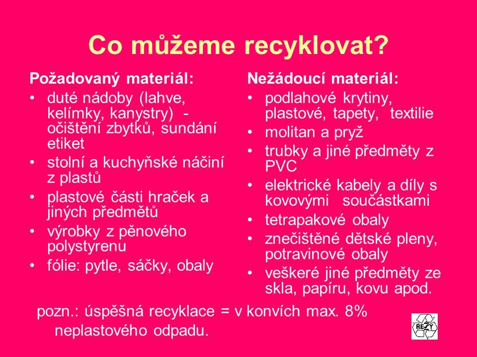 Co můžeme recyklovat Požadovaný materiál: