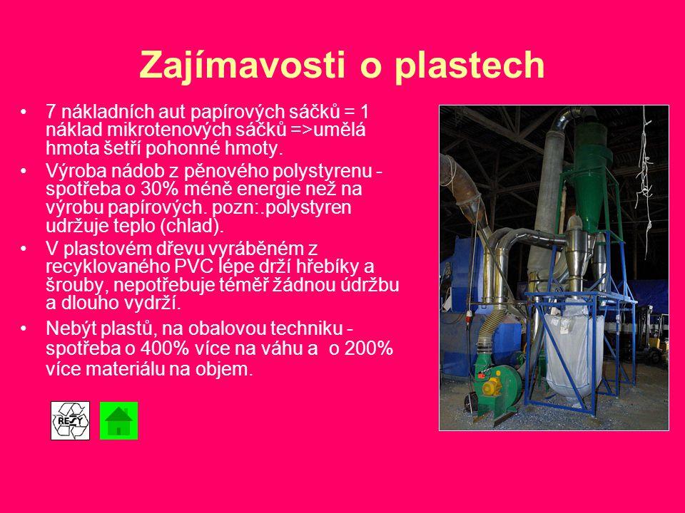 Zajímavosti o plastech