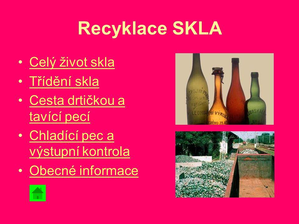 Recyklace SKLA Celý život skla Třídění skla