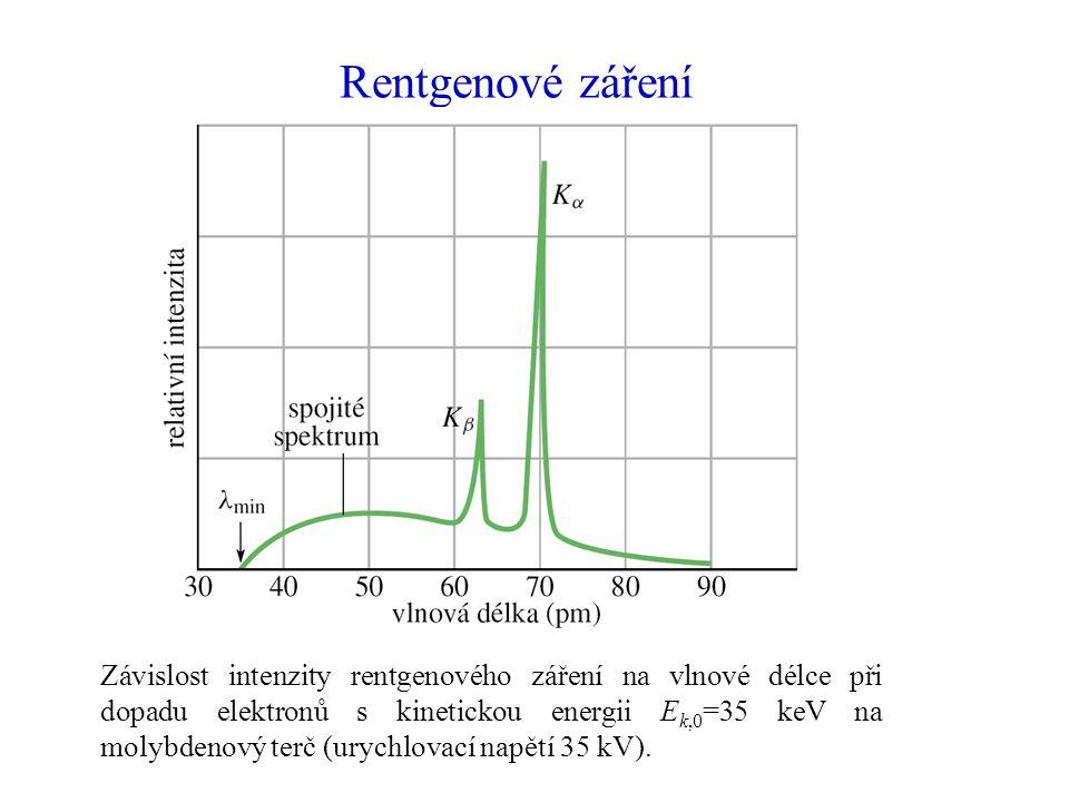 Rentgenové záření