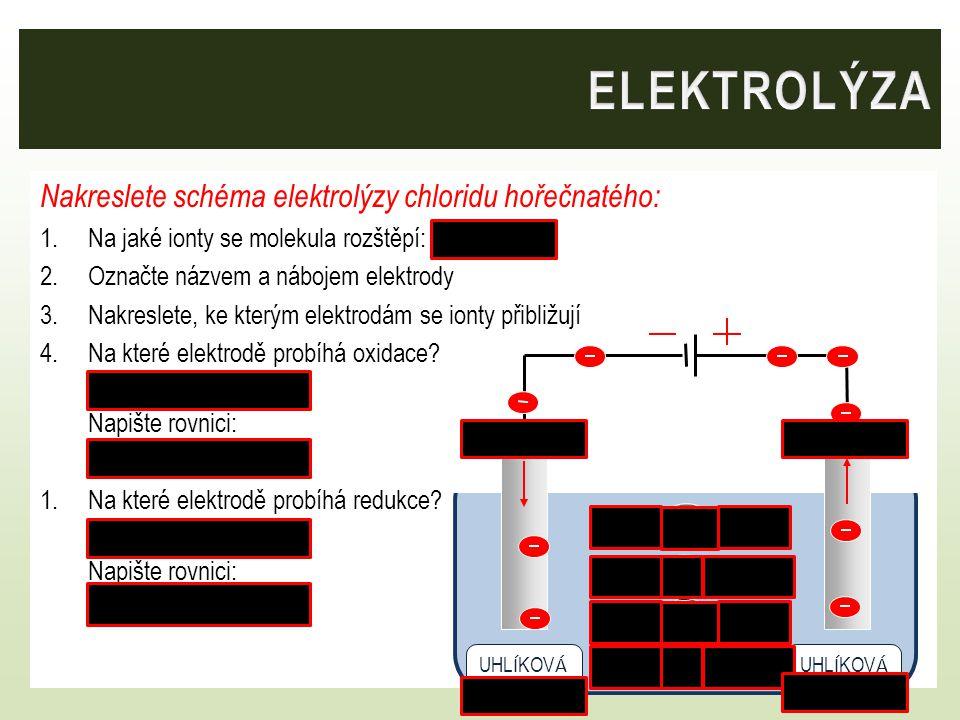 ELEKTROLÝZA Nakreslete schéma elektrolýzy chloridu hořečnatého: Mg2+