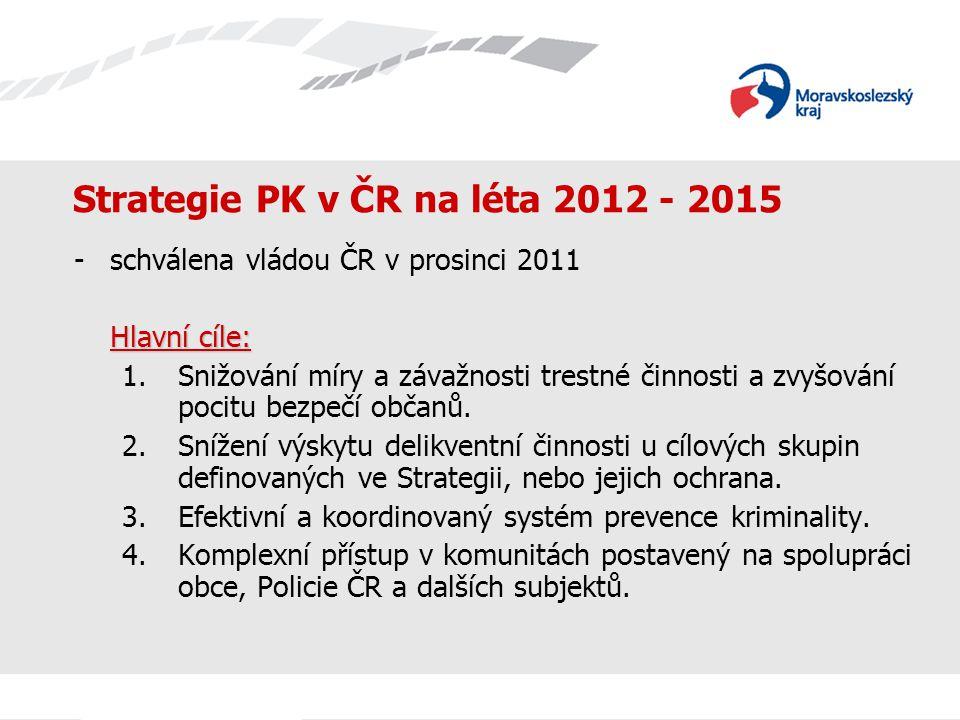 Strategie PK v ČR na léta 2012 - 2015