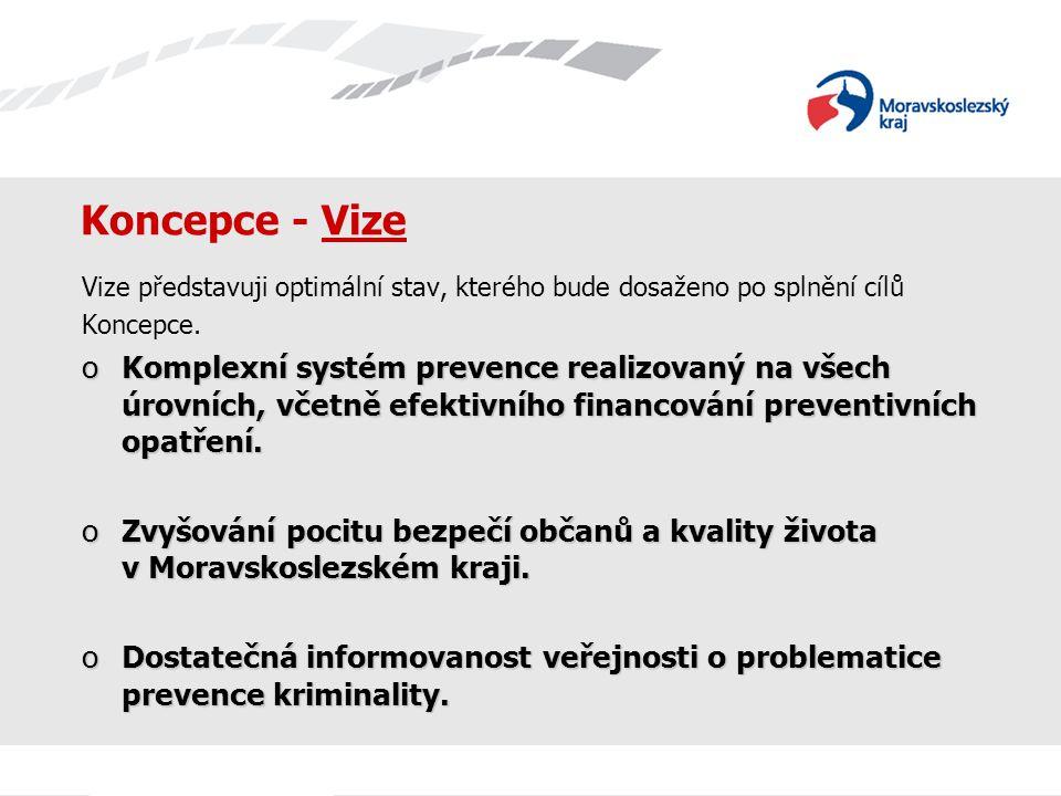 Koncepce - Vize Vize představuji optimální stav, kterého bude dosaženo po splnění cílů. Koncepce.
