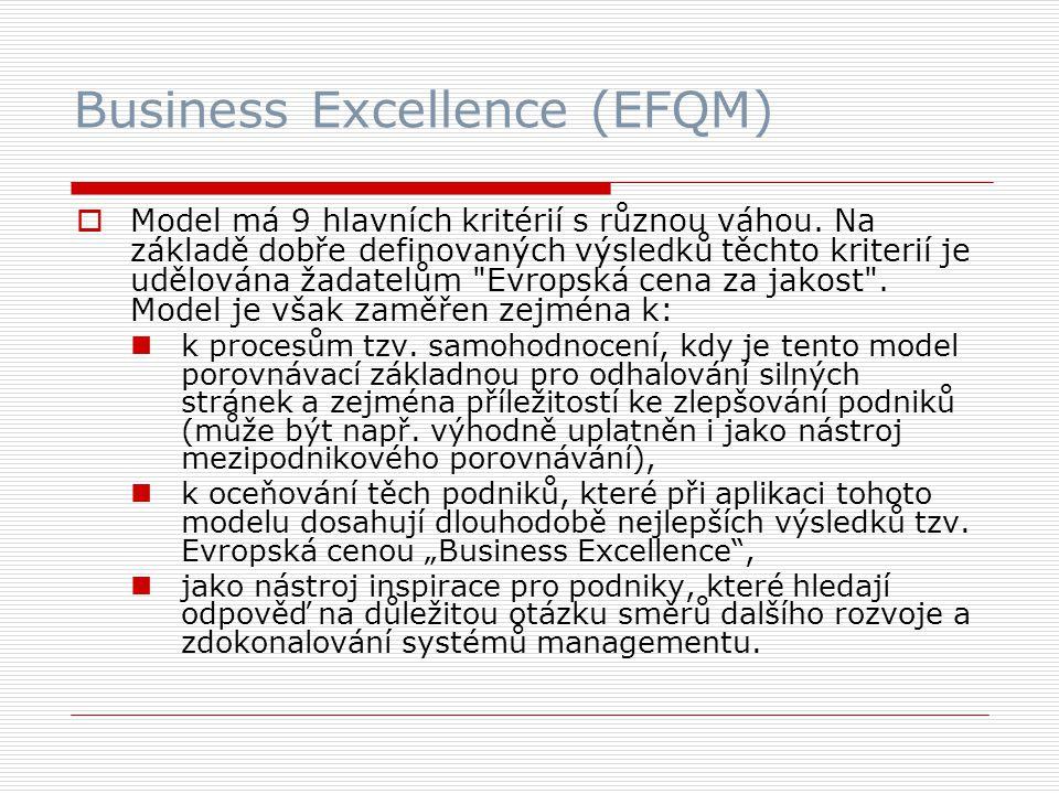 Business Excellence (EFQM)