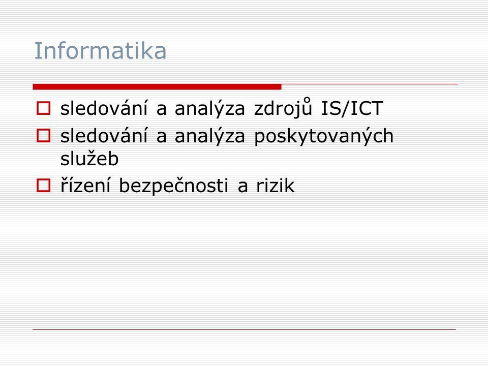 Informatika sledování a analýza zdrojů IS/ICT