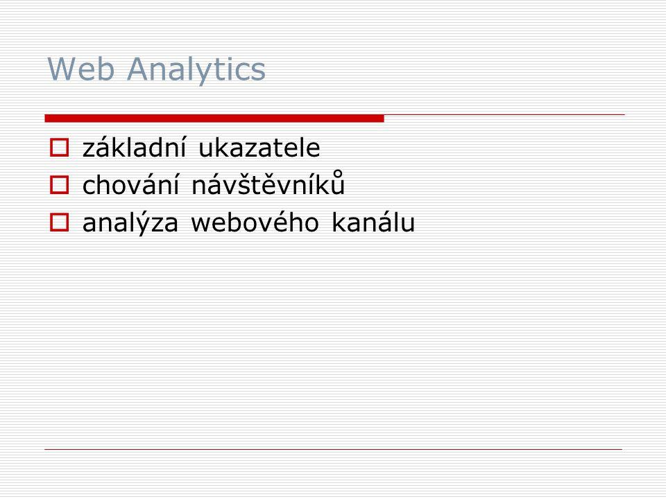 Web Analytics základní ukazatele chování návštěvníků
