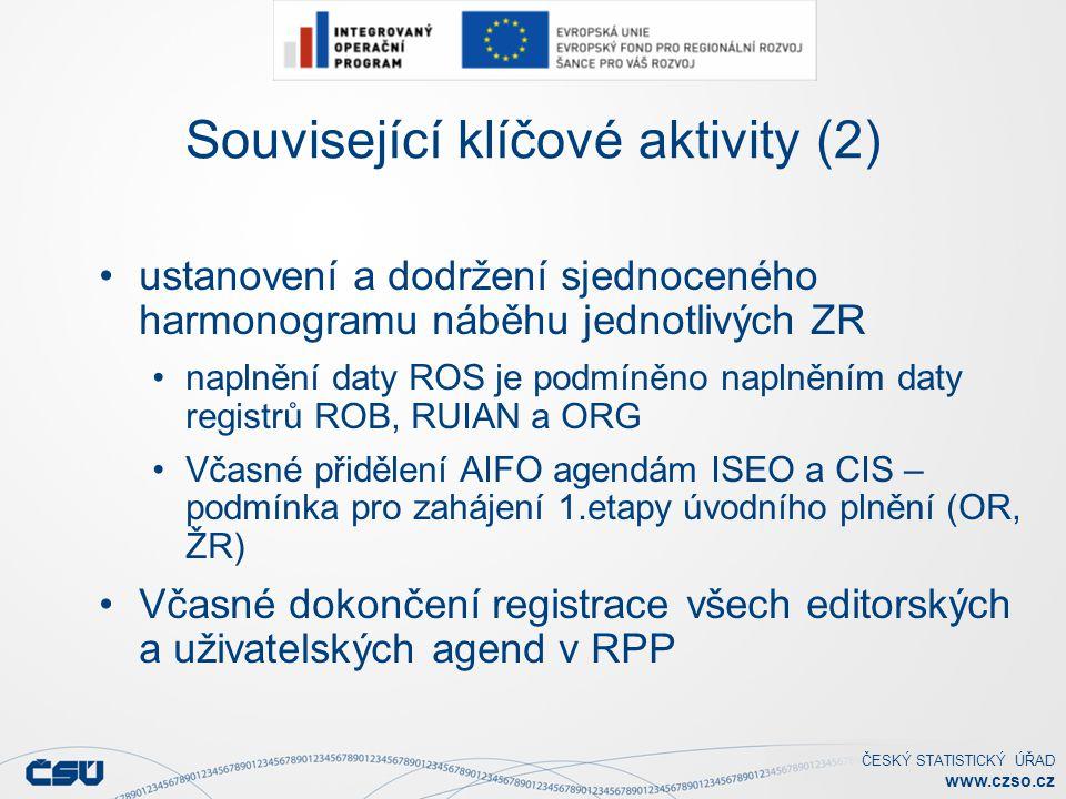Související klíčové aktivity (2)