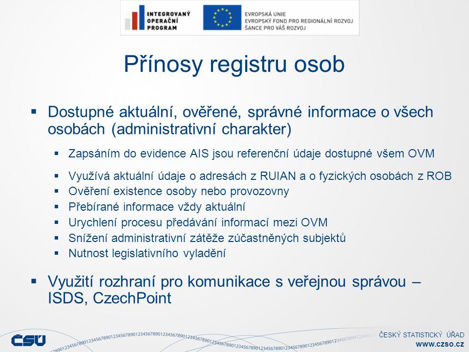 Přínosy registru osob Dostupné aktuální, ověřené, správné informace o všech osobách (administrativní charakter)