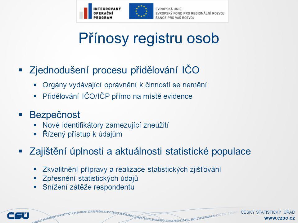 Přínosy registru osob Zjednodušení procesu přidělování IČO Bezpečnost