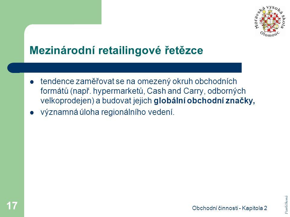 Mezinárodní retailingové řetězce