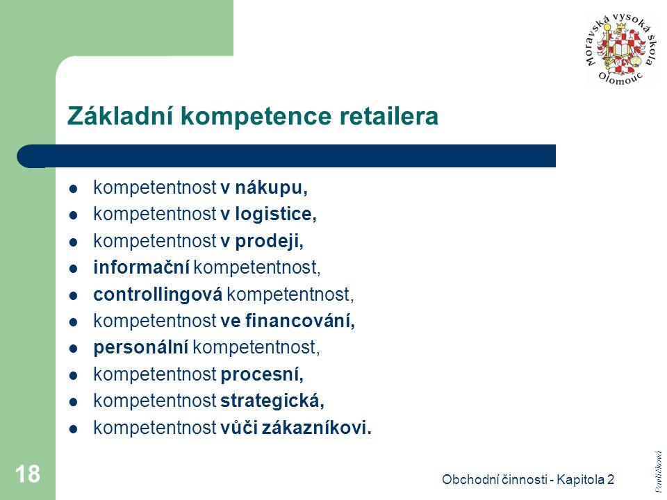 Základní kompetence retailera