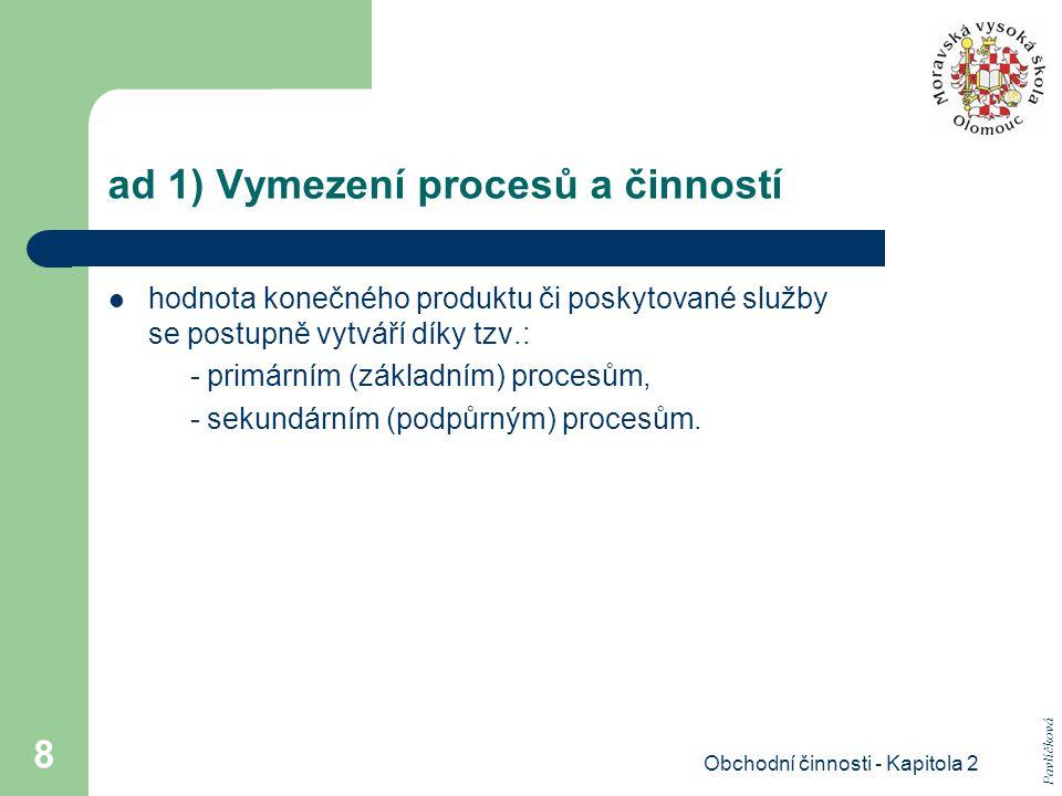 ad 1) Vymezení procesů a činností