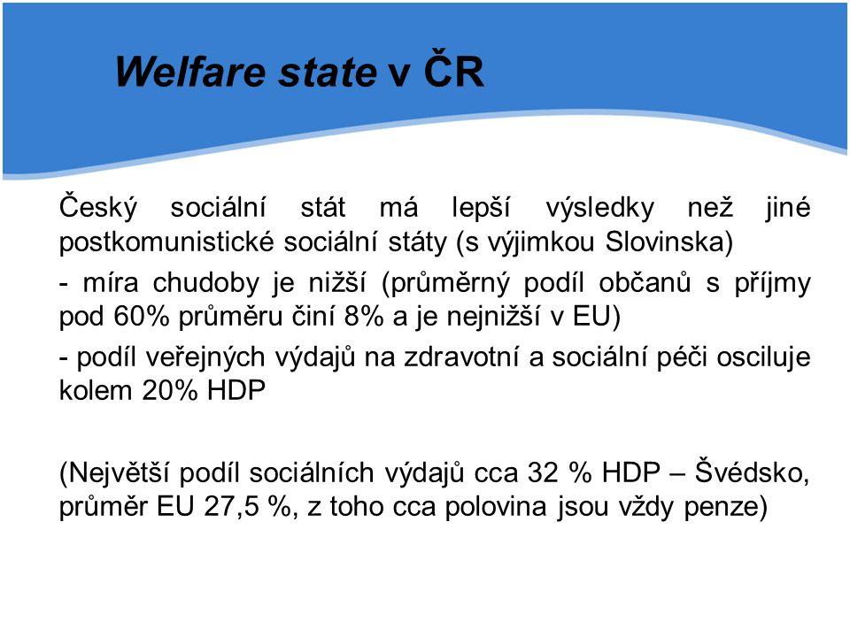 Welfare state v ČR Český sociální stát má lepší výsledky než jiné postkomunistické sociální státy (s výjimkou Slovinska)