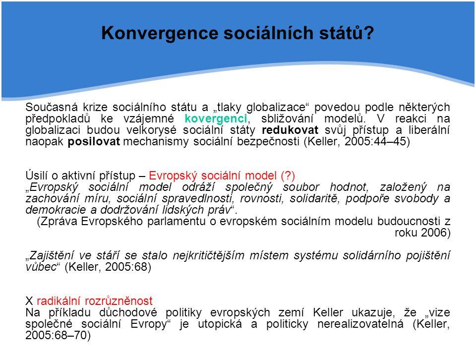 Konvergence sociálních států