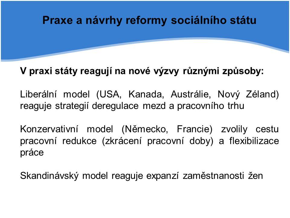 Praxe a návrhy reformy sociálního státu