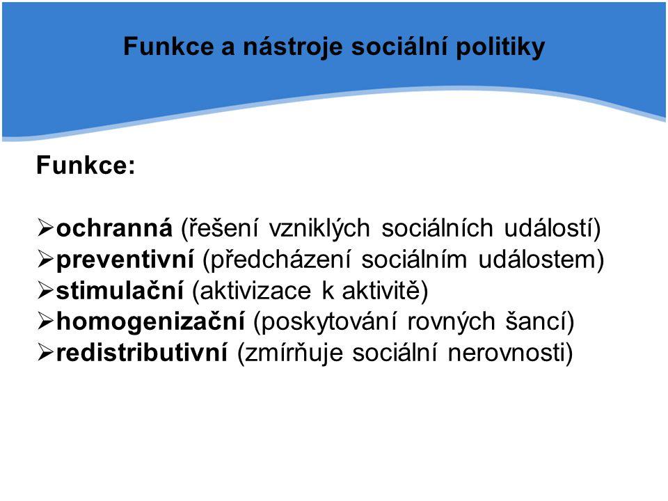 Funkce a nástroje sociální politiky