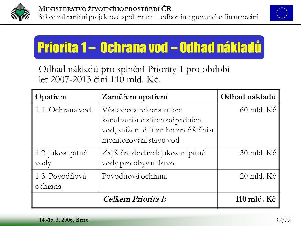 Priorita 1 – Ochrana vod – Odhad nákladů