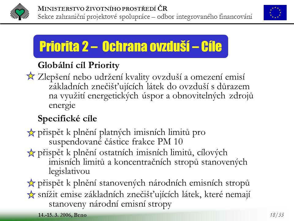 Priorita 2 – Ochrana ovzduší – Cíle