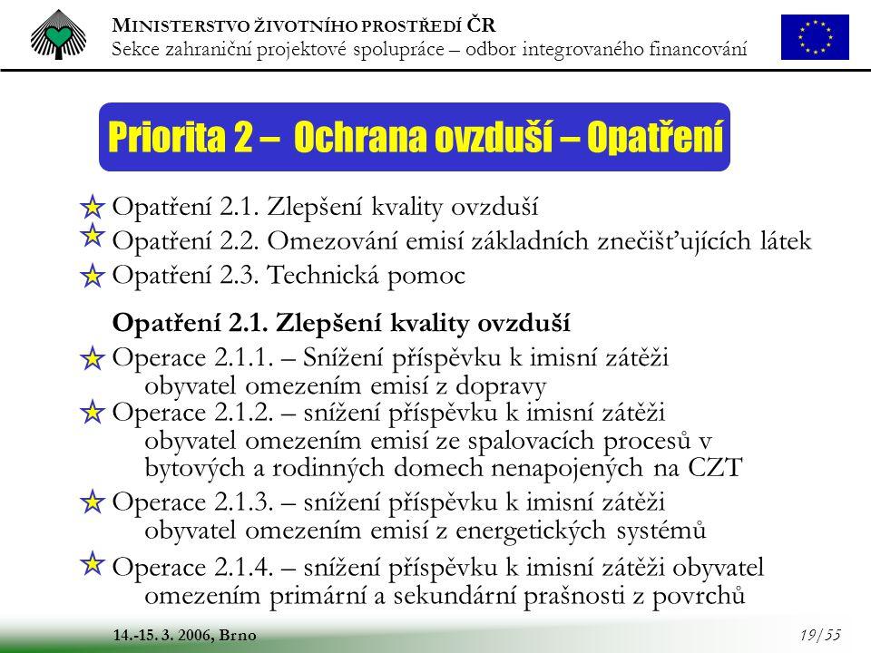 Priorita 2 – Ochrana ovzduší – Opatření