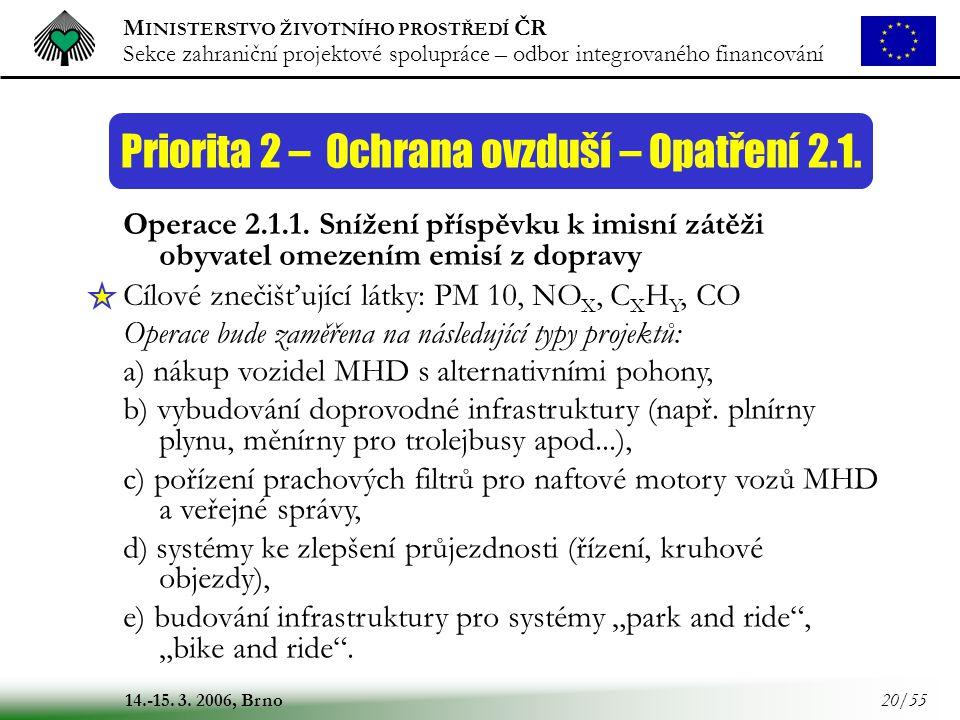 Priorita 2 – Ochrana ovzduší – Opatření 2.1.