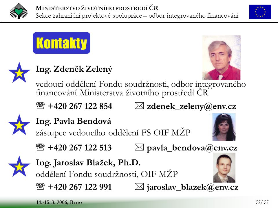 Kontakty Kontakty Ing. Zdeněk Zelený
