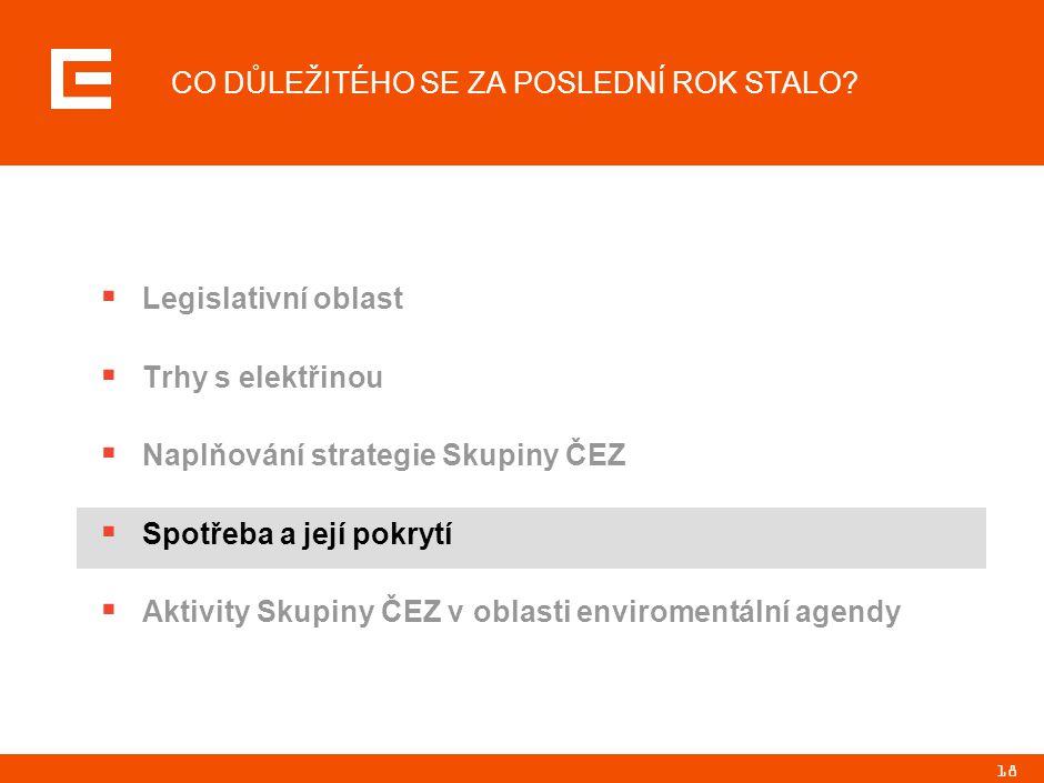 PRG-ZPD008-20041008-11373P1C Po přepočtu na teplotní normál spotřeba elektřiny v ČR meziročně mírně vzrostla o 0,9 %.