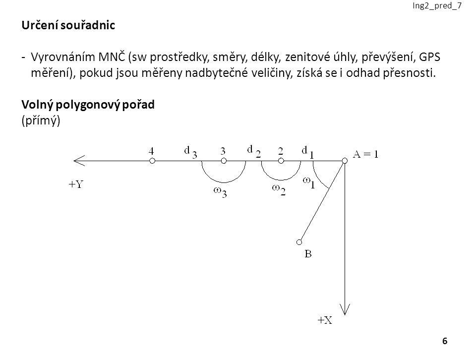 Volný polygonový pořad (přímý)
