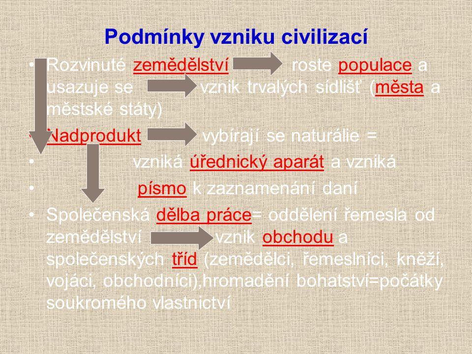 Podmínky vzniku civilizací