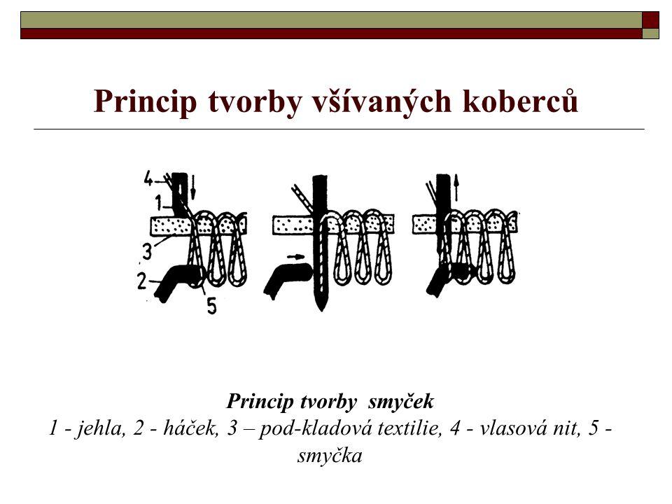 Princip tvorby všívaných koberců