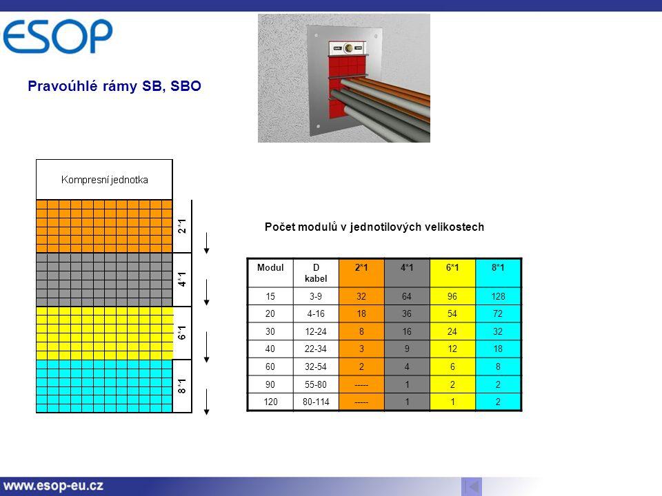 Pravoúhlé rámy SB, SBO Počet modulů v jednotilových velikostech Modul