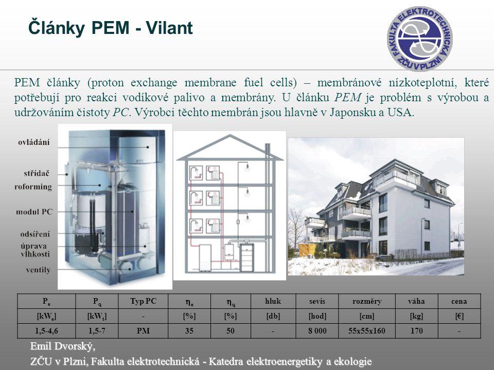 Články PEM - Vilant