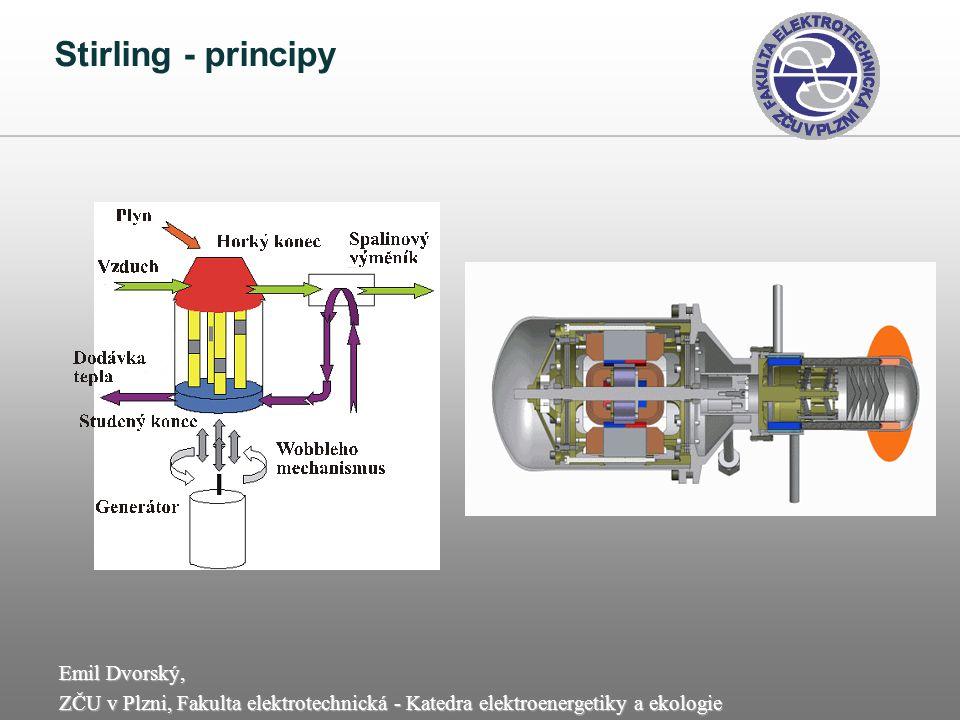Stirling - principy