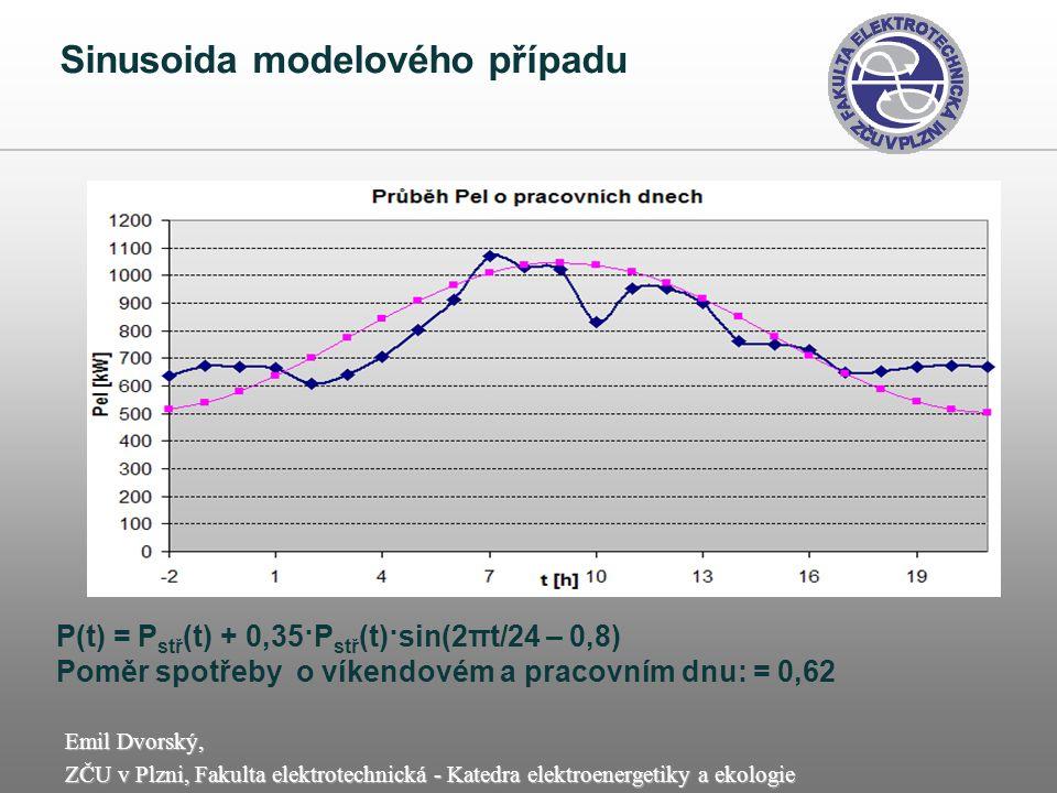 Sinusoida modelového případu