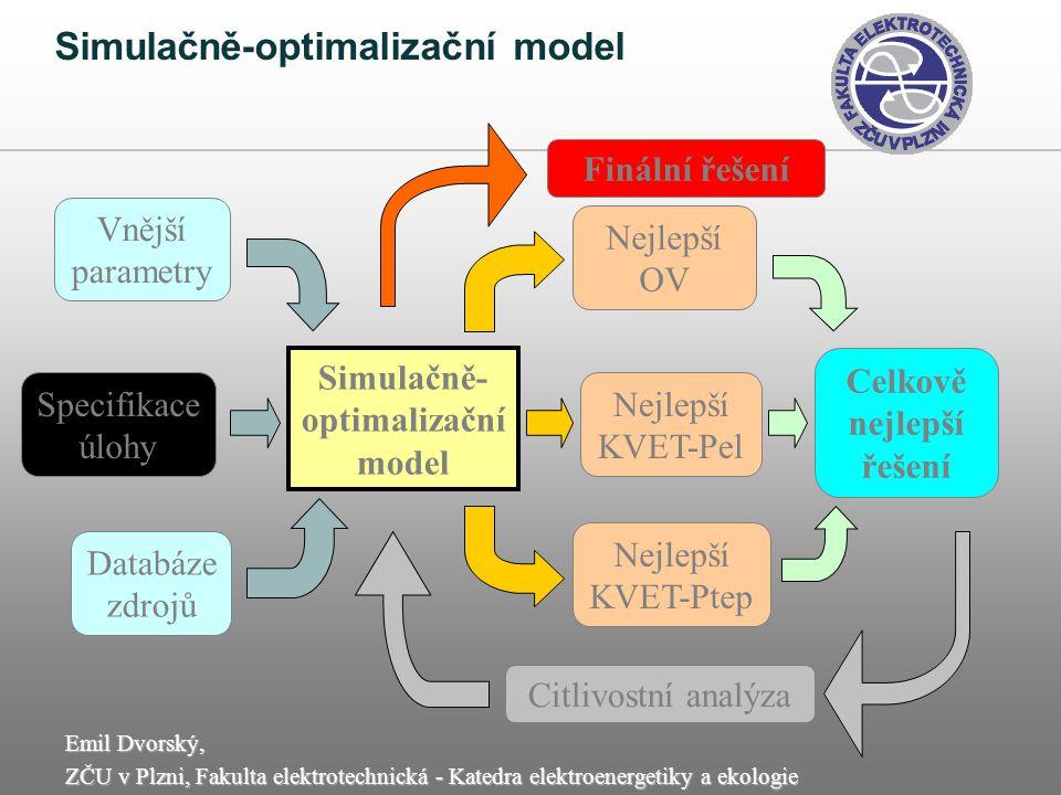 Simulačně-optimalizační model