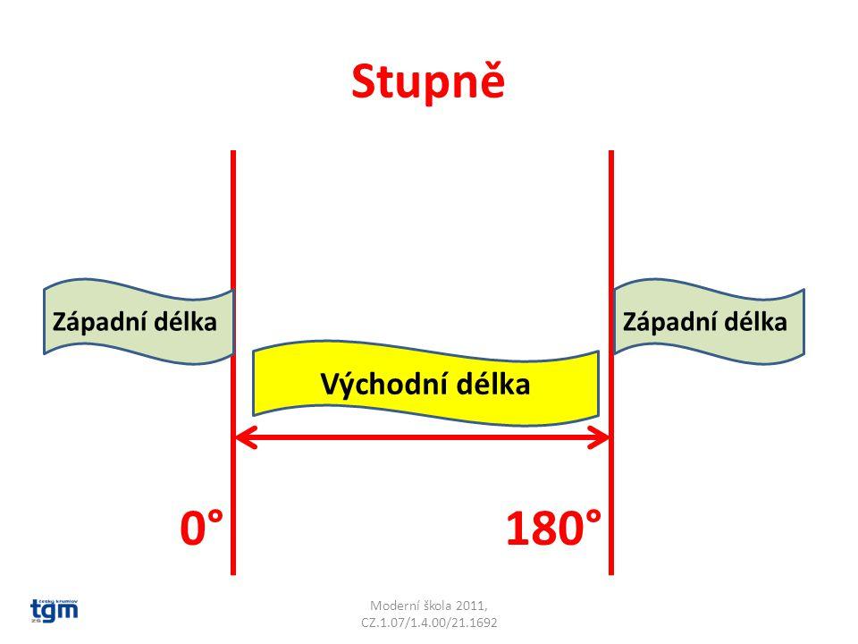 Stupně 0° 180° Východní délka Západní délka