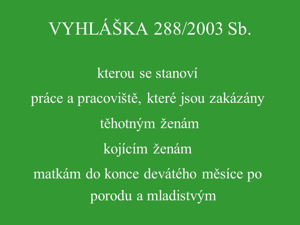 VYHLÁŠKA 288/2003 Sb. kterou se stanoví