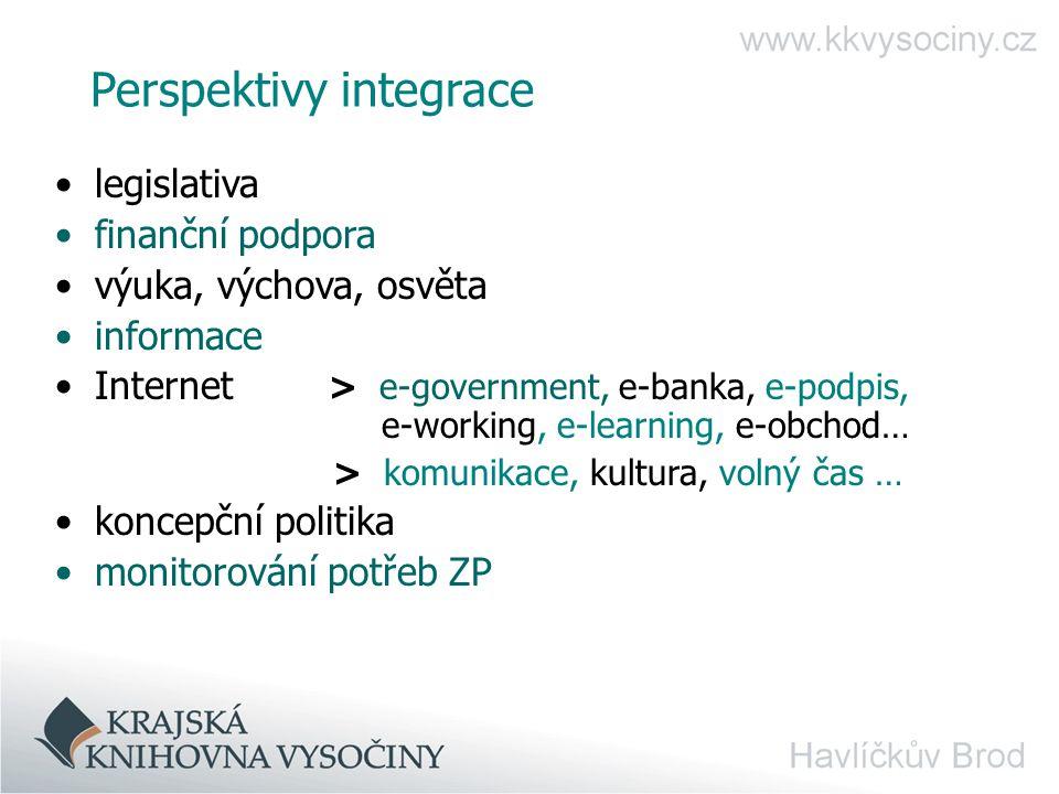 Perspektivy integrace