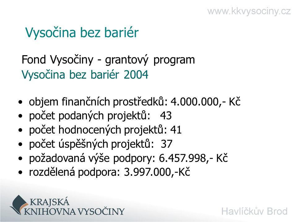Vysočina bez bariér Fond Vysočiny - grantový program