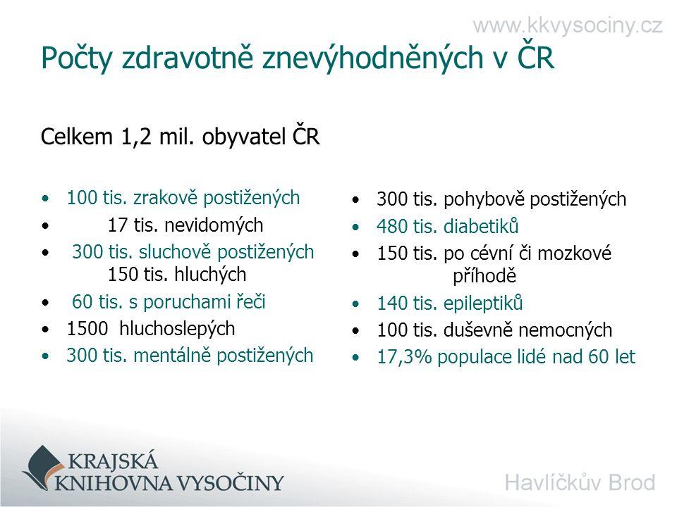 Počty zdravotně znevýhodněných v ČR