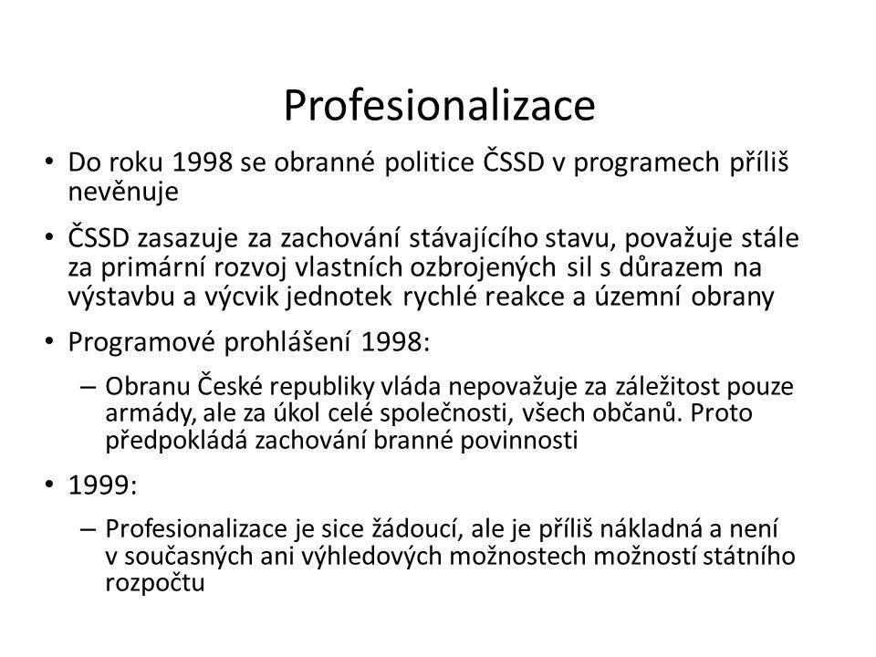 Profesionalizace Do roku 1998 se obranné politice ČSSD v programech příliš nevěnuje.
