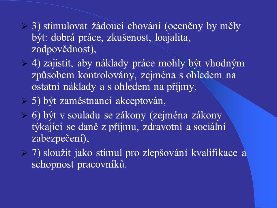 3) stimulovat žádoucí chování (oceněny by měly být: dobrá práce, zkušenost, loajalita, zodpovědnost),