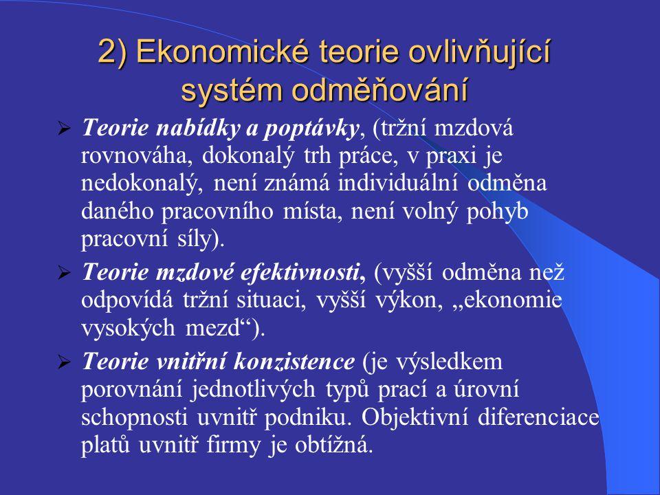 2) Ekonomické teorie ovlivňující systém odměňování