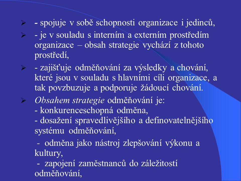 - spojuje v sobě schopnosti organizace i jedinců,