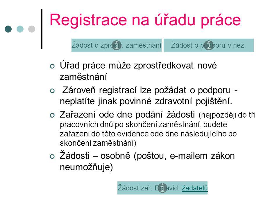 Registrace na úřadu práce