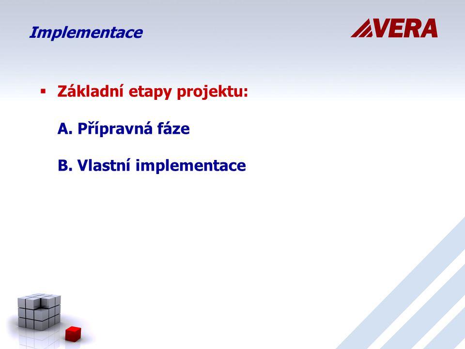 Základní etapy projektu: A. Přípravná fáze B. Vlastní implementace