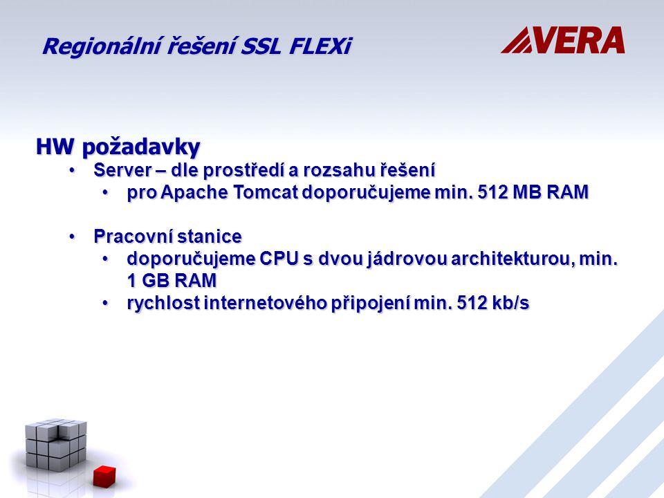 Regionální řešení SSL FLEXi